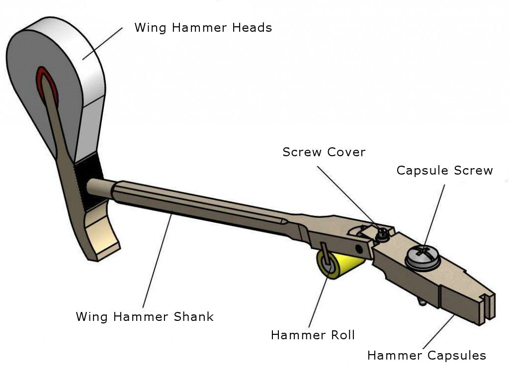 Renner Piano Hammer Wing Diagram