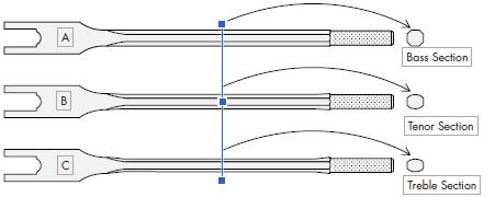 piano Action Shank Taper
